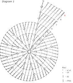 diagrama bereta crosetata