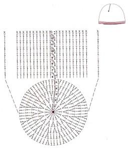 diagrama caciula simpla crosetata cu piciorus dublu -1