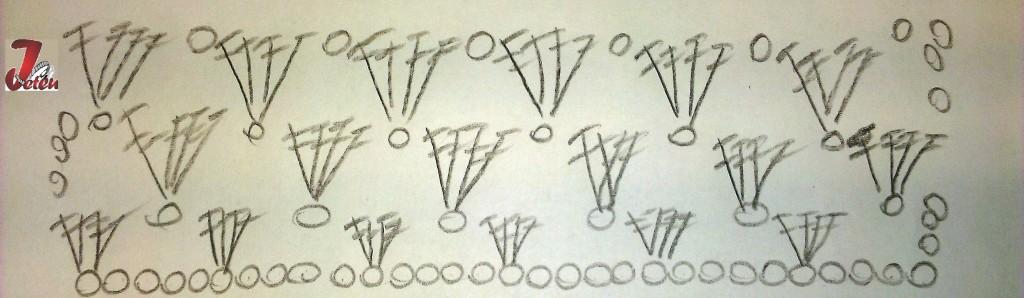 diagrama modele de crosetat