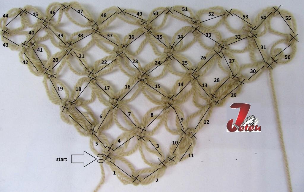 diagrama punctul secret - triunghi