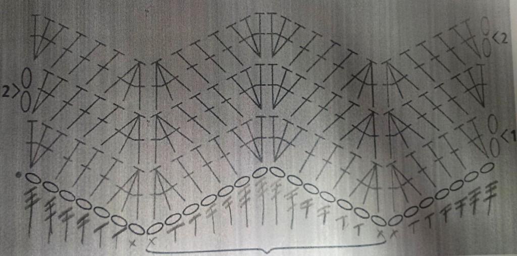 diagrama rand trecere la zig-zag fusta crosetata