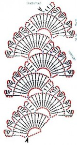 martisoare crosetate cu diagrama - bratara 5