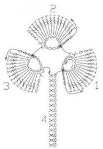 martisoare crosetate cu diagrama - trifoi 3