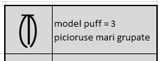 modelul puff