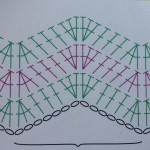 Modele si diagrame cu zig zag crosetat